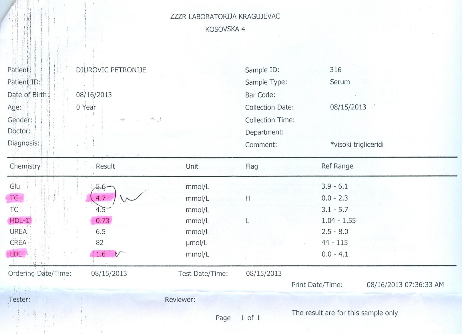 Petronije Djurovic, rezultati pre upotrebe Biljnih kapi sremuš
